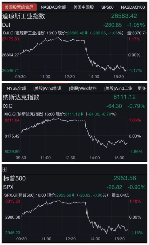 Offshore RMB once fell more than 600 points! - BTC Trade